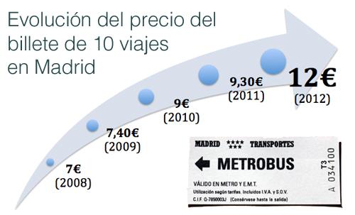 grafico-metrobus