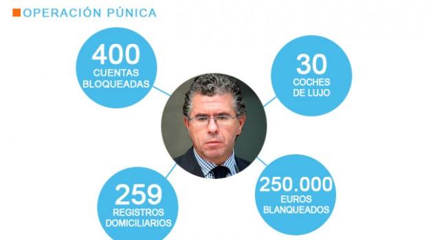 infografia_operacion_punica_640_398_620x350